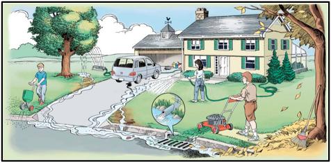 Land Use Impacts