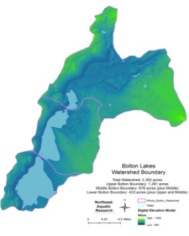 Bolton Watershed